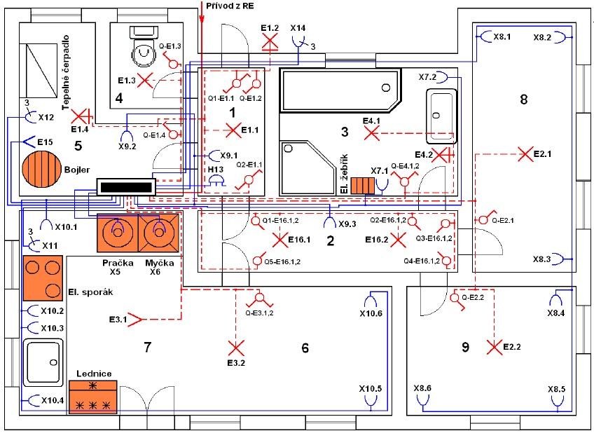 Studijni Materialy Elektro Tec E2